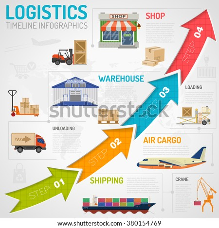 Logistics Infographics with Flat icons such as Truck, Plane, Ship, Shop, Warehouse with Arrows. Delivery and Freight Transport Concept. vector illustration
