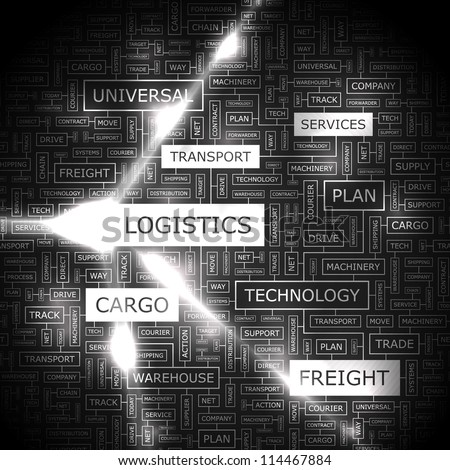 LOGISTICS. Word collage.