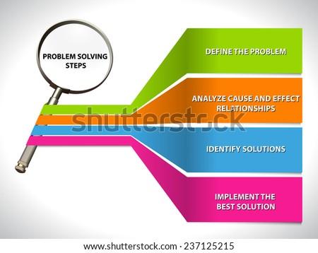 Problem solving process steps