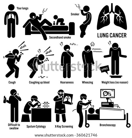lung cancer symptoms causes
