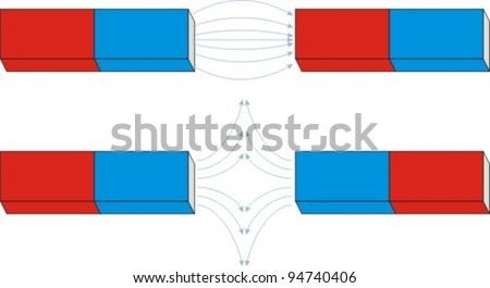 magnetic field lines 2