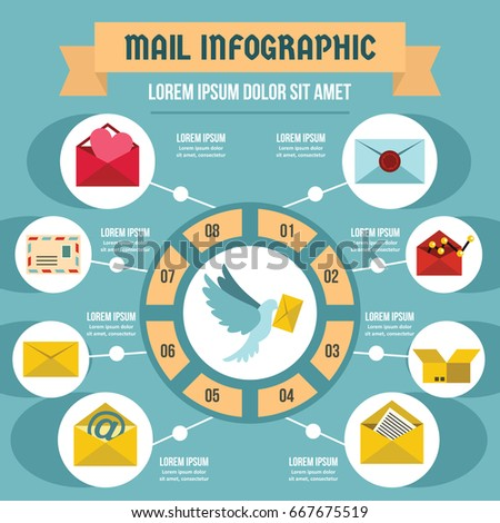 Mail infographic banner concept. Flat illustration of mail infographic vector poster concept for web