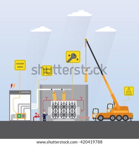 maintenance the transformer