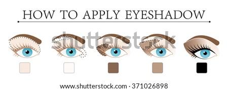 make up tutorial set   stages