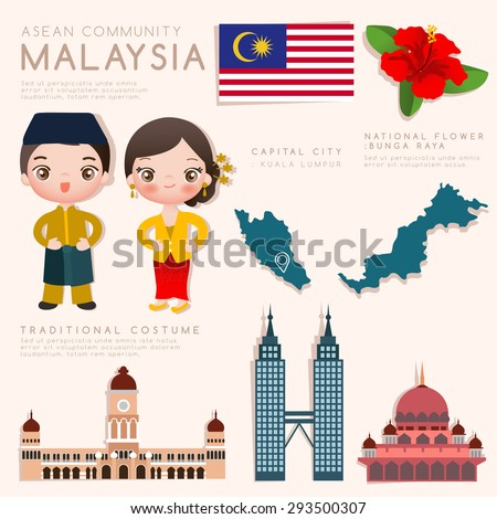 malaysia   asean economic