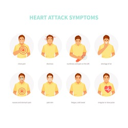 Male character with heart attack symptoms. Myocardial infarction. Vector medical infographics, poster