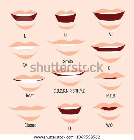 Male mouth animation. Phoneme mouth chart. Alphabet pronunciation