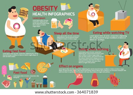 health issue obesity and fast food A qualified yes vote fast food alone is not to blame for obesity, but it is a huge contributor considering the millions of people served at fast food restaurants versus any other eating establishment, fast food restaurants hold a particular responsibility to provide nutritious, tasty and healthy food.