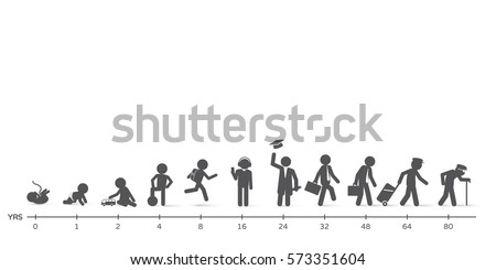 man lifecycle from birth to old