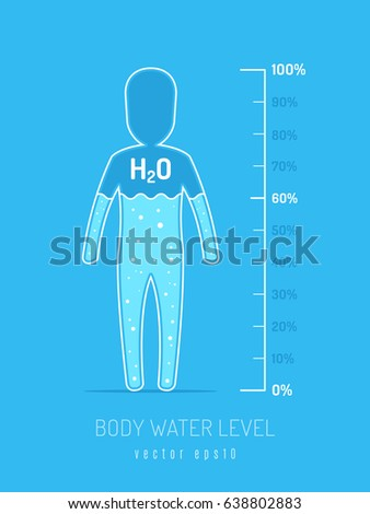 Man silhouette infographic showing water percentage level in human body vector illustration