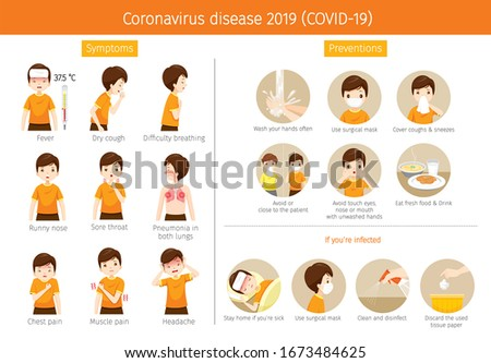 Man With Coronavirus Disease, Covid-19 Symptoms And Preventions, Healthcare, Covid, Respiratory, Safety, Protection, Outbreak, Pathogen Сток-фото ©