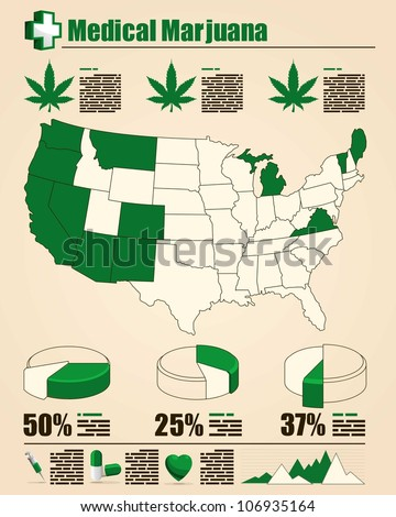 marijuana info graphics,vector elements