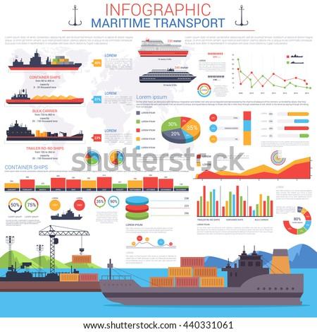 maritime or nautical
