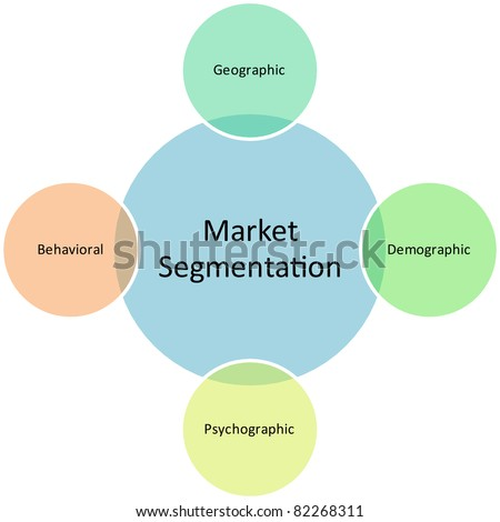 Market segmentation business diagram management strategy concept chart illustration