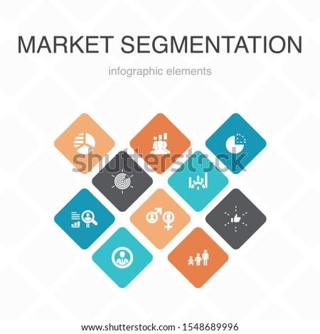 market segmentation Infographic 10 option color design.demography, segment, Benchmarking, Age group simple icons