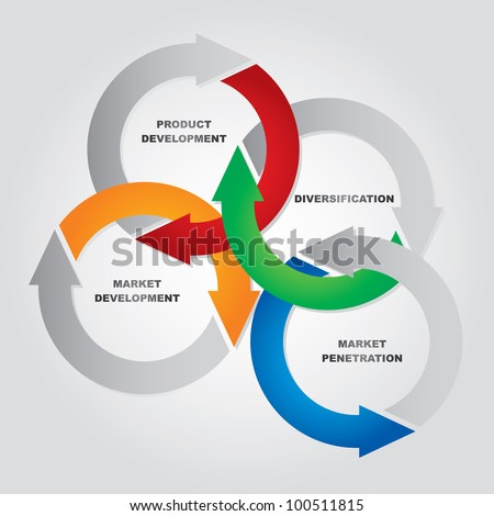 Marketing Management Matrix - color vector chart with abstract background