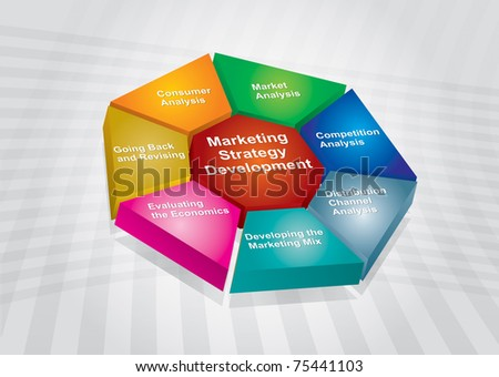 Marketing strategy - abstract business concept