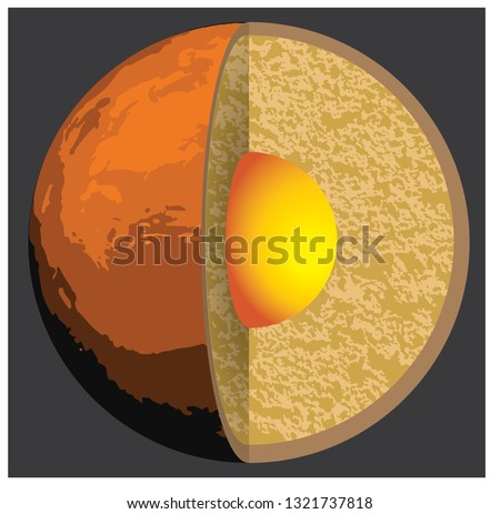 Mars layers vector