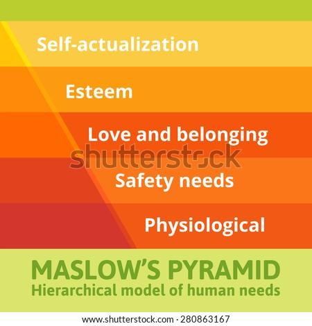 An analysis of humans