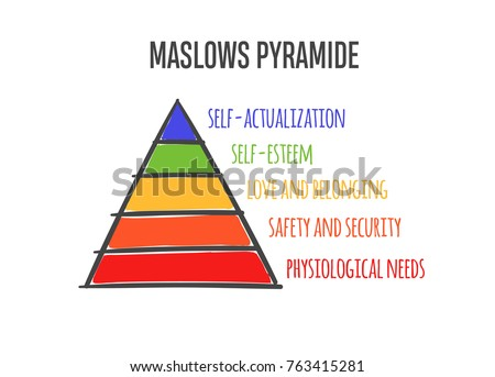 Maslows pyramid download free vector art stock graphics images maslows heirarchy pyramide of needs vector hand drawn illustration ccuart Image collections