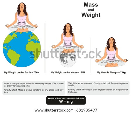 mass and weight physics lesson