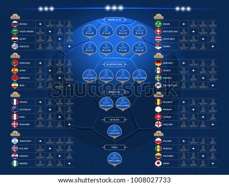 match schedule  2018 final draw