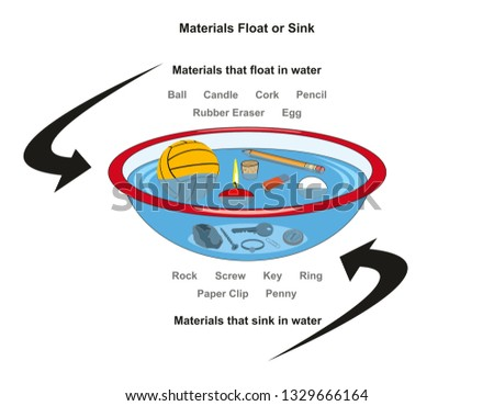 materials float or sink