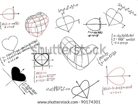 Mathematical formulas of a heart curve