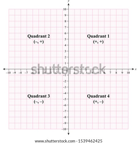 Maths Graph Pink Grid And 4 Quadrant  10x10 Grid with Numbers tick marks Axis Line Mathematical Education Vector Illustration Stock photo ©