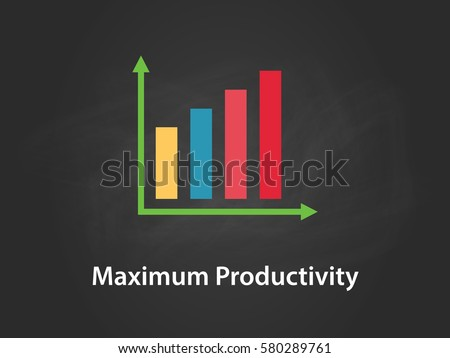 maximum productivity chart