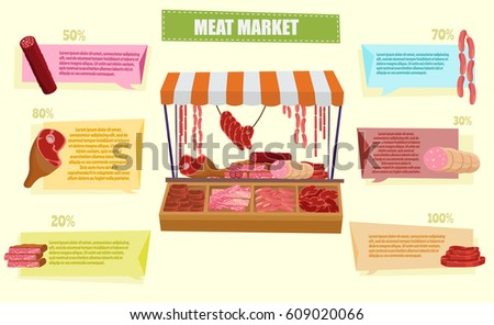 meat market farm butcher shop