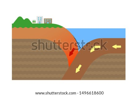 Mechanism of trench earthquake occurrence. Sectional view vector illustration. No text.