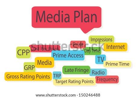 media plan media planning