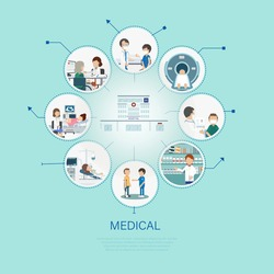 Medical concept with doctors and patients flat design vector illustration