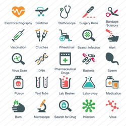 Medical Equipment & Supplies (Color Version) - Set 1