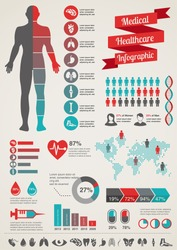Medical, health and healthcare icons and data elements, infographic