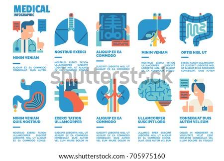 medical infographics  medical