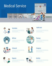 Medical service infographic with doctors and patients flat design vector illustration