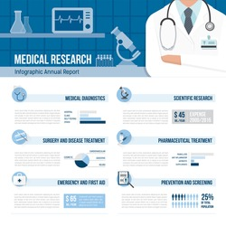 Medicine and healthcare infographics with arms crossed doctor and laboratory