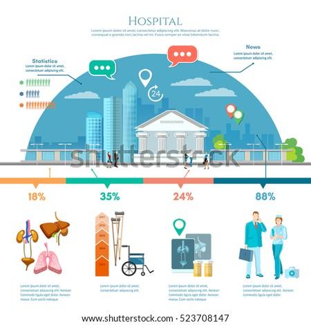 medicine infographic hospital