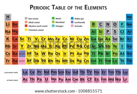 Periodic table of elements icon collection download free vector mendeleev periodic table of the chemical elements illustration vector multicolor 118 elements urtaz Gallery