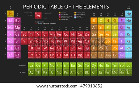 Vfa mendeleev mendeleev periodic table of the elements vector on black background symbol atomic number urtaz Gallery