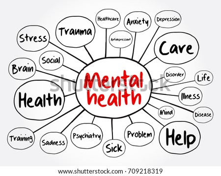 Mental health mind map flowchart, health concept for presentations and reports