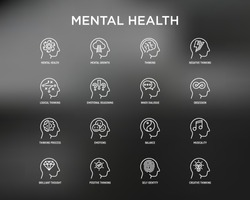 Mental health thin line icons set: mental growth, negative thinking, emotional reasoning, logical plan, obsession, inner dialogue, balance, brilliant thought, self identity. Modern vector illustration