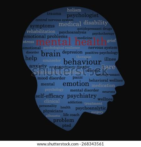 mental health word concept