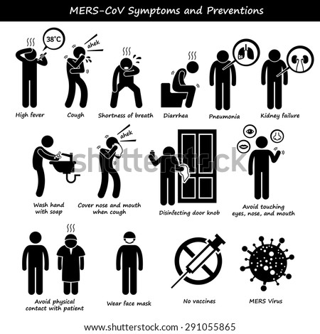 mers cov symptoms transmission