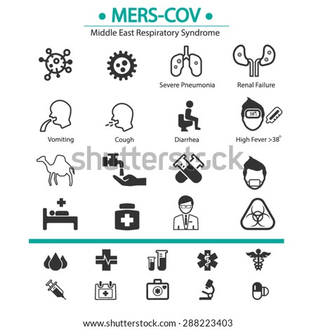 MERS (Middle East Respiratory Syndrome) icons,Vector