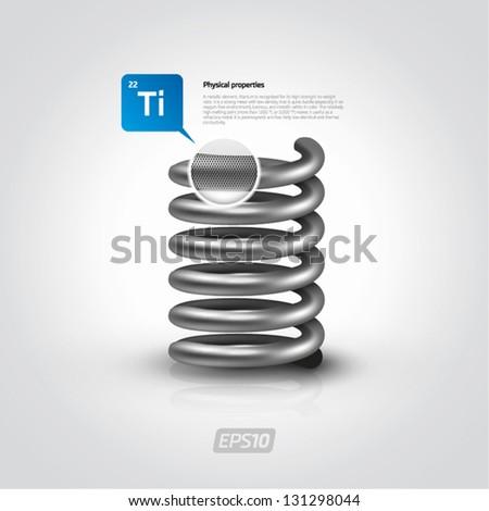 Metal vector spring