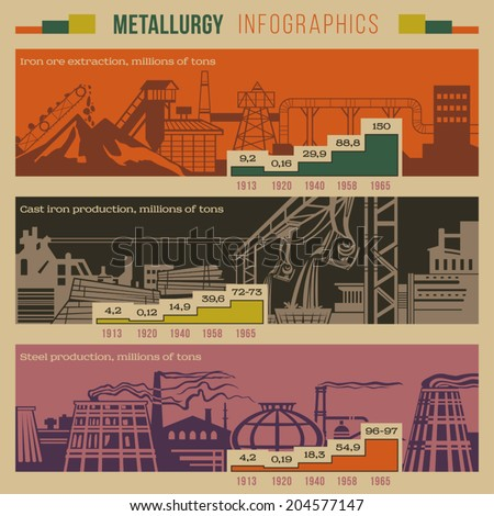 Metallurgy retro style infographic of an iron extraction, production, smelting with slagheaps, plants, factory smoking pipes, industrial area buildings including graphics and notifications vector