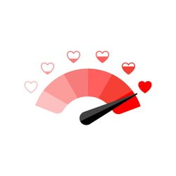 Meter of love with hearts. Test with full indicator of level passion. Speedometer with measure feelings and romance.